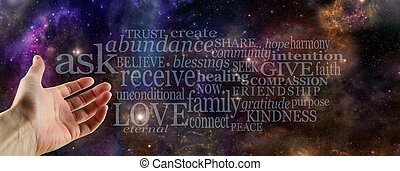 Ask Believe Receive Word Cloud