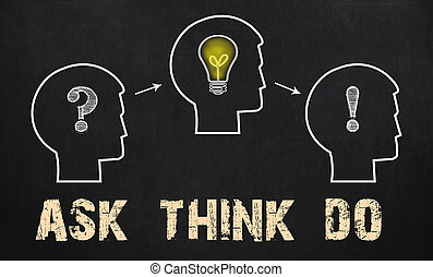 ask - think - do. group of three people with question mark, cogwheels and light bulb on chalkboard background