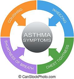 asma, síntomas, palabra, círculos, concepto