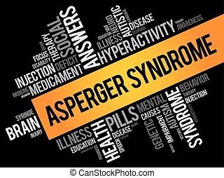 Asperger syndrome word cloud collage, health concept background