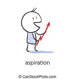 aspirações