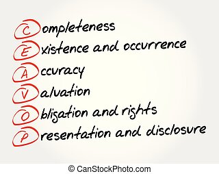 Assertions CEAVOP acronym concept - Assertions CEAVOP -...