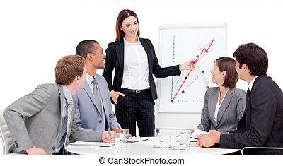 Assertive businesswoman giving a presentation