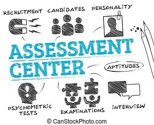Assessment Center concept - Assessment Center. Chart with...