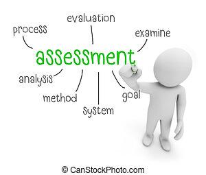 assessment text ,business man writing assessment concept ,Man explain components of assessment , 3d rendering