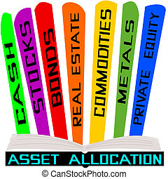 Asset Allocation - Chart strategies dealing with the stock...