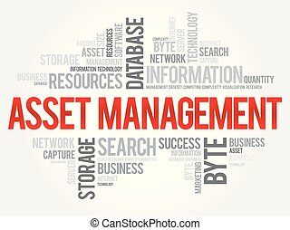 Asset Management word cloud collage, business concept...