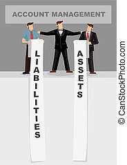 Assets and Liabilities for Account Management for Business...