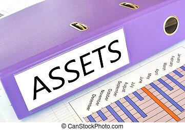 Assets folder on a market report