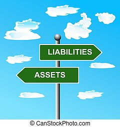 Assets, liabilities, two, way, road, street, signs,...