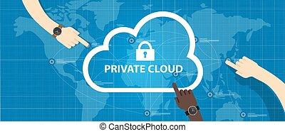 assicurare, direttivo, ditta, entro, privato, mano, nuvola, dati, negozio, icona