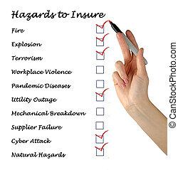 assicurare, pericoli