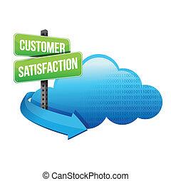 assistenza clienti, segno strada