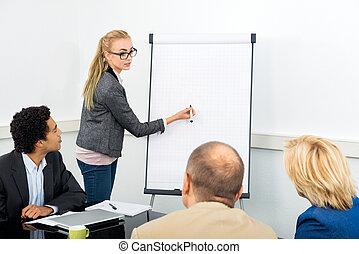 Associate Explaining Diagram On Filpchart To Colleagues