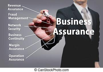 assurance., 人, ビジネス, 手