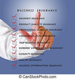 assurance, business