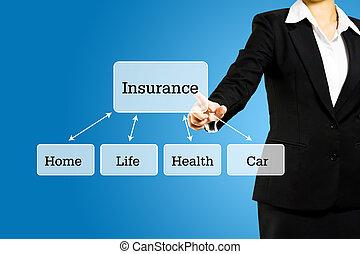 assurance commerciale, écrire, concept, femme
