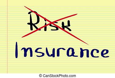 assurance, concept