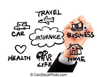 assurance, présentation, main, dessiné, 3d