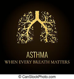 Asthma poster in gold