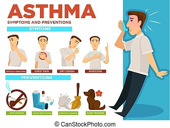 Asthma symptoms and prevention of disease infographic vector. Signs of sickness difficulty breathing and dry cough, chest pain and wheezing. Stop smoking avoid triggers, clean everyday take medication