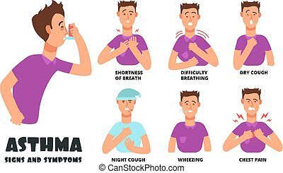 Asthma symptoms with coughing cartoon person. Asthmatic problems vector infographic