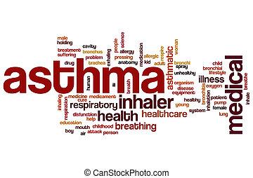 Asthma word cloud