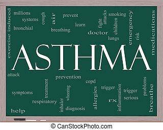 Asthma Word Cloud on Blackboard