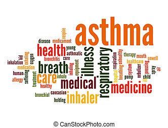 astma, słowo, chmura