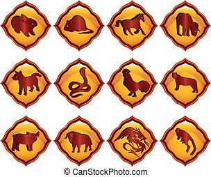 astrología china