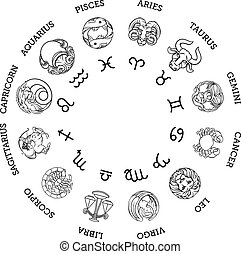 Astrological horoscope zodiac star signs symbols