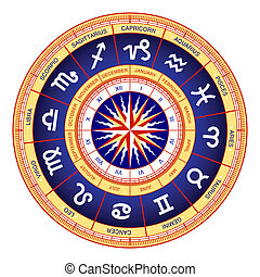 Astrological wheel vector illustration