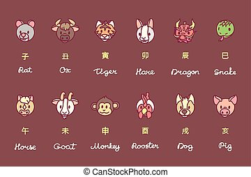 astrologie, schattig, vector, chinees, pictogram