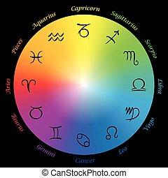 astrologie, signes, zodiaque, sur, noir, bac