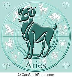 astrologie, symbool