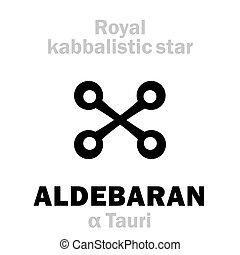 Astrology: spica (the royal behenian kabbalistic star