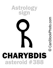 Astrology: asteroid CHARYBDIS