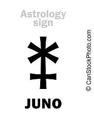 Astrology: asteroid JUNO