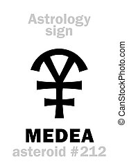 Astrology: asteroid MEDEA - Astrology Alphabet: MEDEA,...