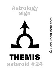 astrology:, asteroide, themis