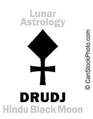 Astrology: DRUDJ