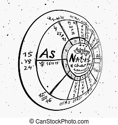 Astrology hand-drawn background