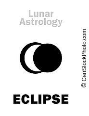 Astrology: Lunar ECLIPSE
