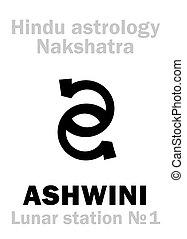 Astrology: Lunar station ASHWINI (nakshatra)