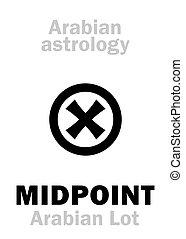 Astrology: MIDPOINT (Arabian point) - Astrology Alphabet:...