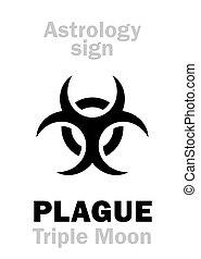 Astrology Alphabet: PLAGUE (Latin: PLAGA / PESTIS), Black Triple Moon, Three-horned Moon -- hieroglyphic character, sign of pestilence, pandemic symbol (modern biohazard emblem).
