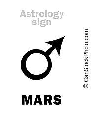 Astrology: planet MARS