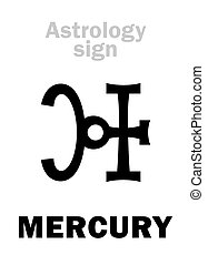 Astrology: planet MERCURY