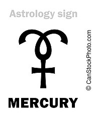 astrology:, planet, quecksilber