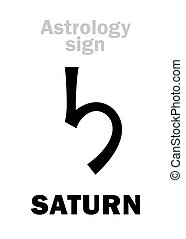 Astrology: planet SATURN